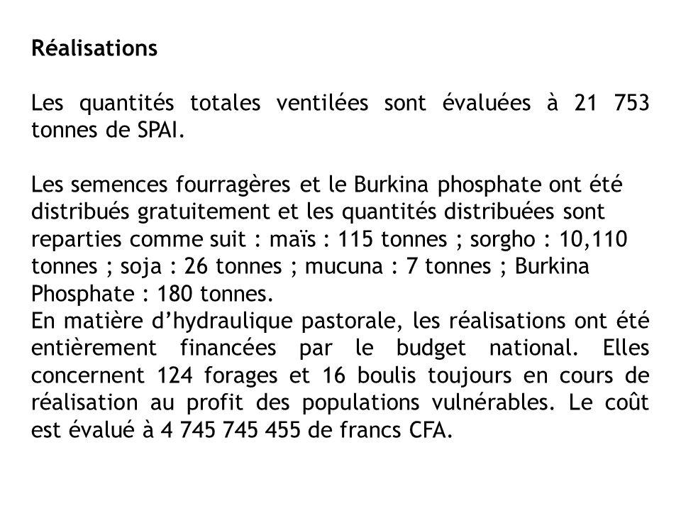 Réalisations Les quantités totales ventilées sont évaluées à 21 753 tonnes de SPAI.