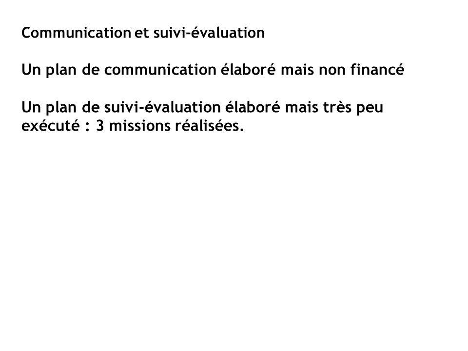 Un plan de communication élaboré mais non financé