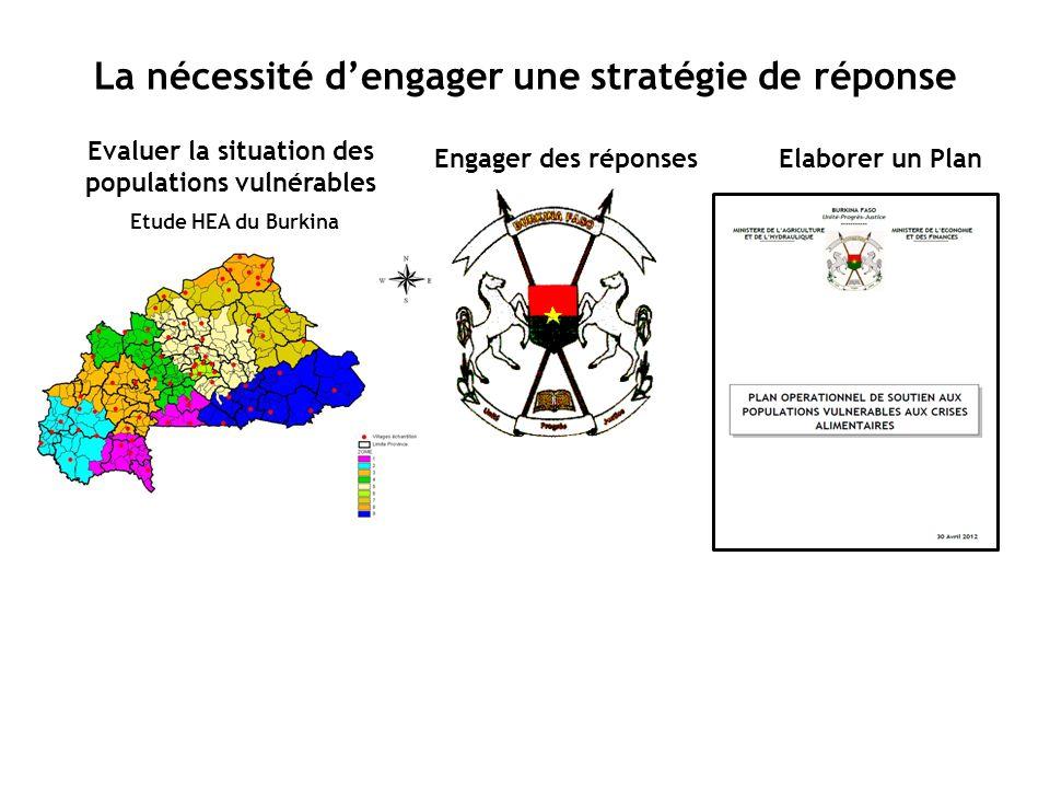 La nécessité d'engager une stratégie de réponse