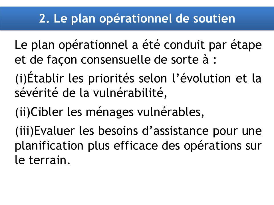 2. Le plan opérationnel de soutien