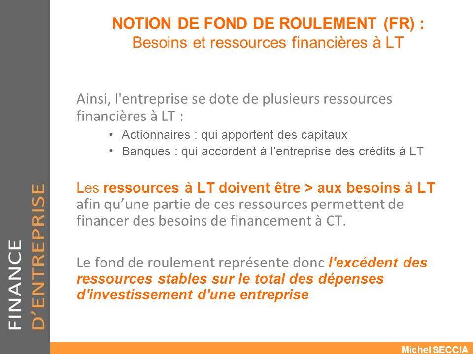 Ainsi, l entreprise se dote de plusieurs ressources financières à LT :