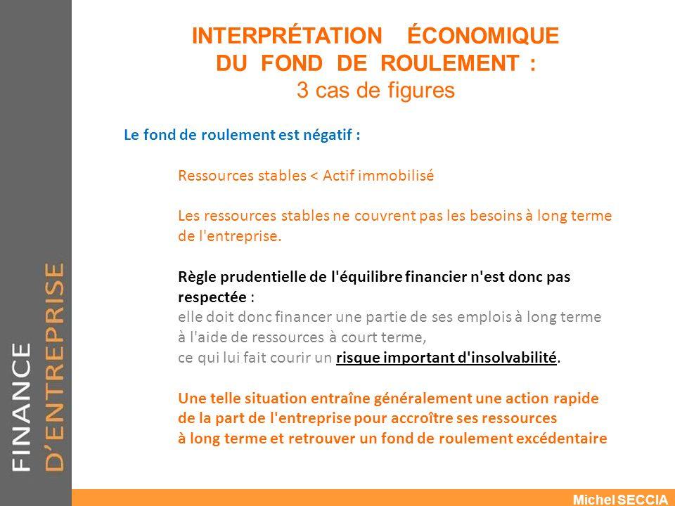 INTERPRÉTATION ÉCONOMIQUE DU FOND DE ROULEMENT : 3 cas de figures