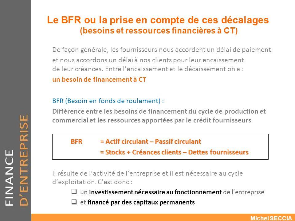 Le BFR ou la prise en compte de ces décalages (besoins et ressources financières à CT)