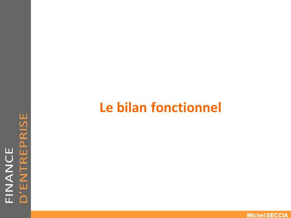 Le bilan fonctionnel Michel SECCIA
