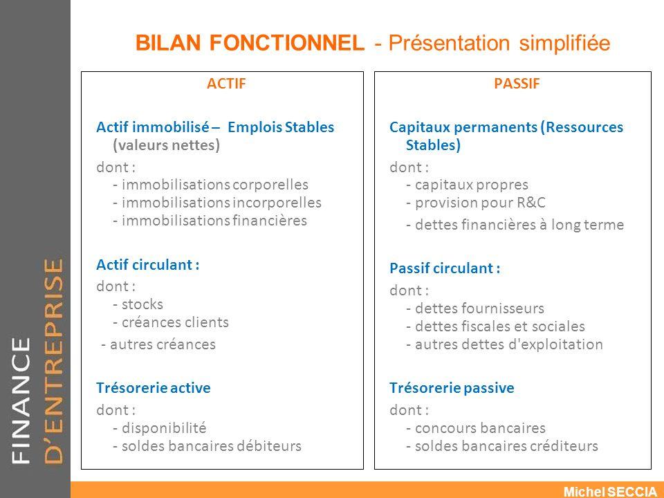 BILAN FONCTIONNEL - Présentation simplifiée