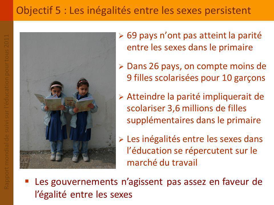 Objectif 5 : Les inégalités entre les sexes persistent