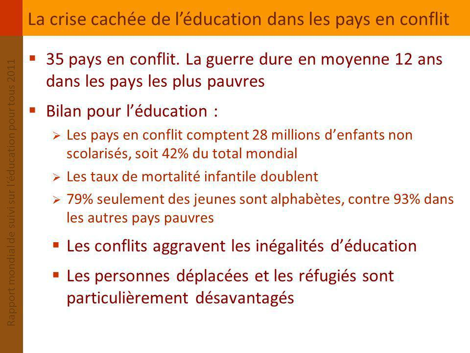 La crise cachée de l'éducation dans les pays en conflit