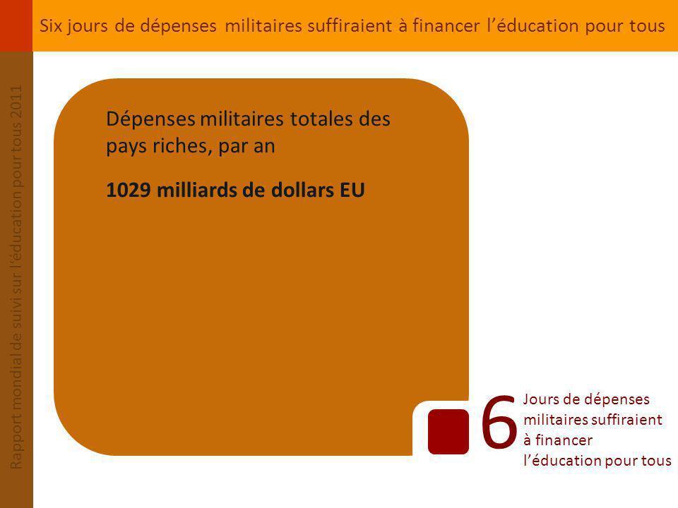 6 Dépenses militaires totales des pays riches, par an