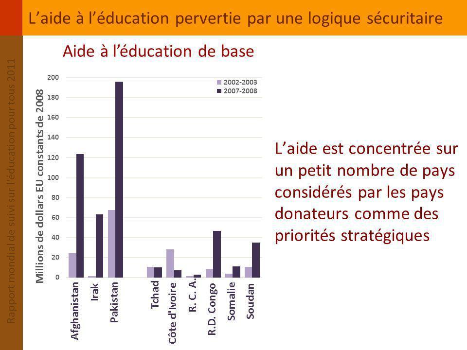 L'aide à l'éducation pervertie par une logique sécuritaire