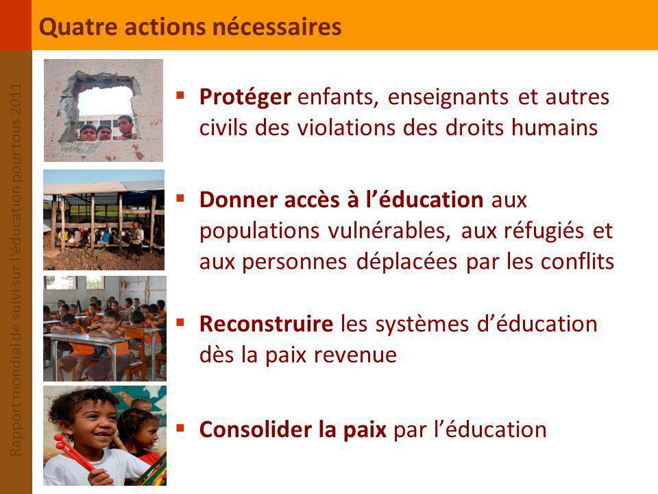 Quatre actions nécessaires