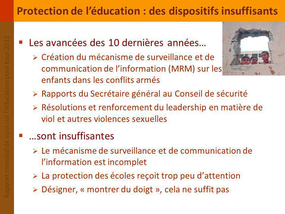 Protection de l'éducation : des dispositifs insuffisants