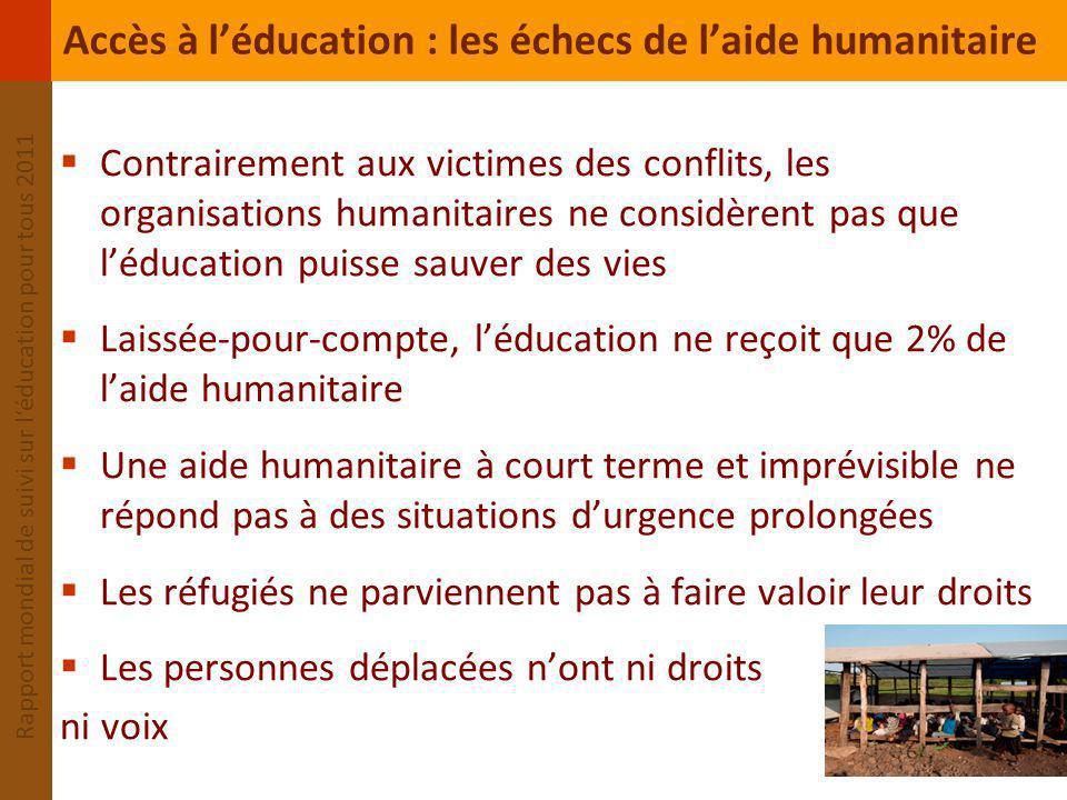 Accès à l'éducation : les échecs de l'aide humanitaire