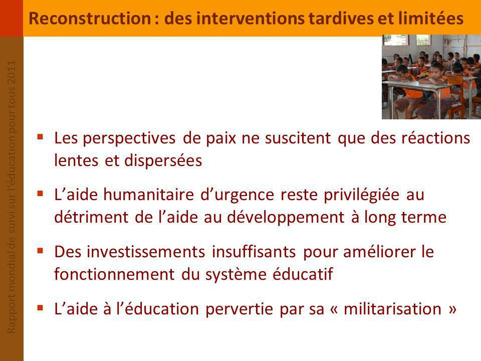 Reconstruction : des interventions tardives et limitées