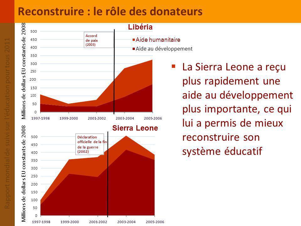 Reconstruire : le rôle des donateurs