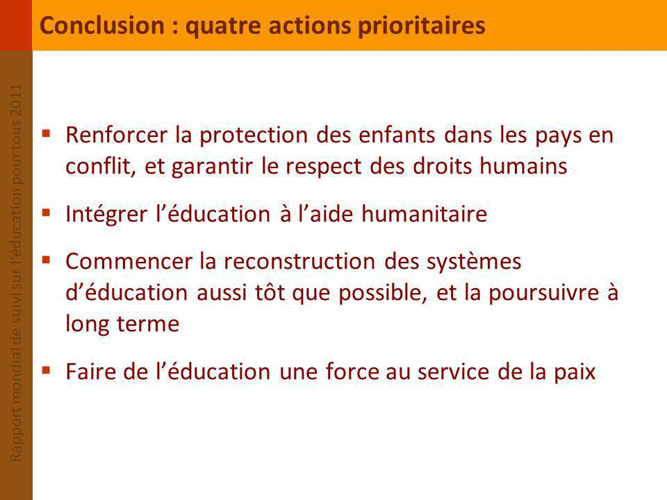 Conclusion : quatre actions prioritaires