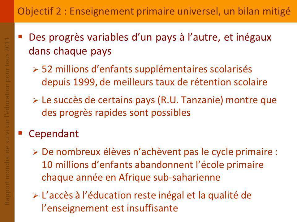 Objectif 2 : Enseignement primaire universel, un bilan mitigé