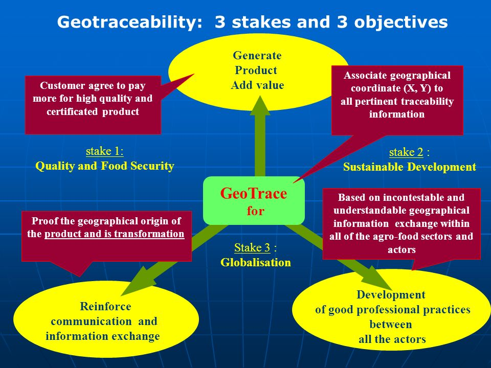 Geotraceability: 3 stakes and 3 objectives
