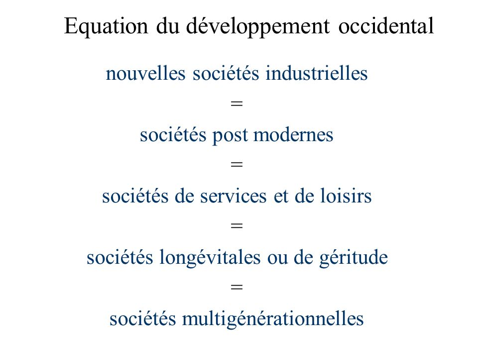 Equation du développement occidental