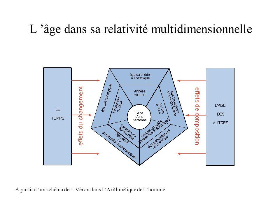 L 'âge dans sa relativité multidimensionnelle