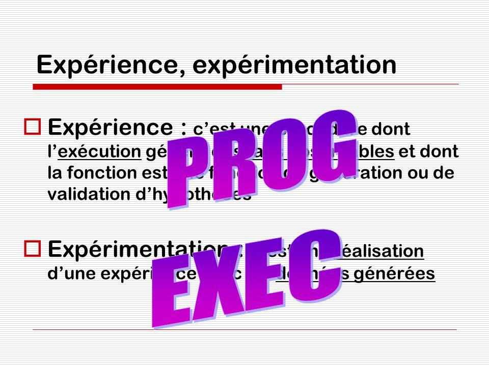 Expérience, expérimentation