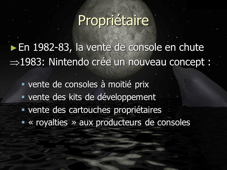 ©2001 Davy Markovic & Perez Noël Evolution des consoles de jeux