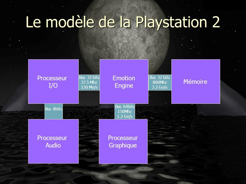 Le modèle de la Playstation 2