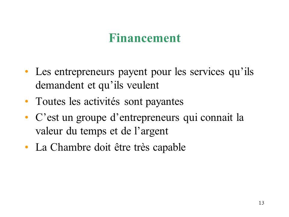 FinancementLes entrepreneurs payent pour les services qu'ils demandent et qu'ils veulent. Toutes les activités sont payantes.