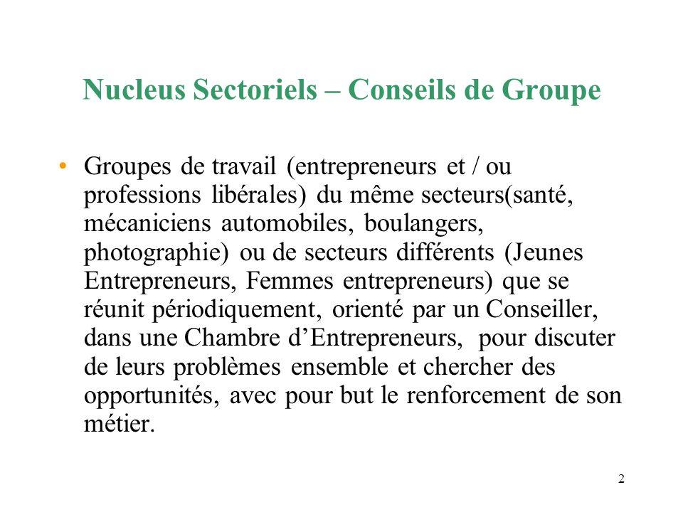Nucleus Sectoriels – Conseils de Groupe