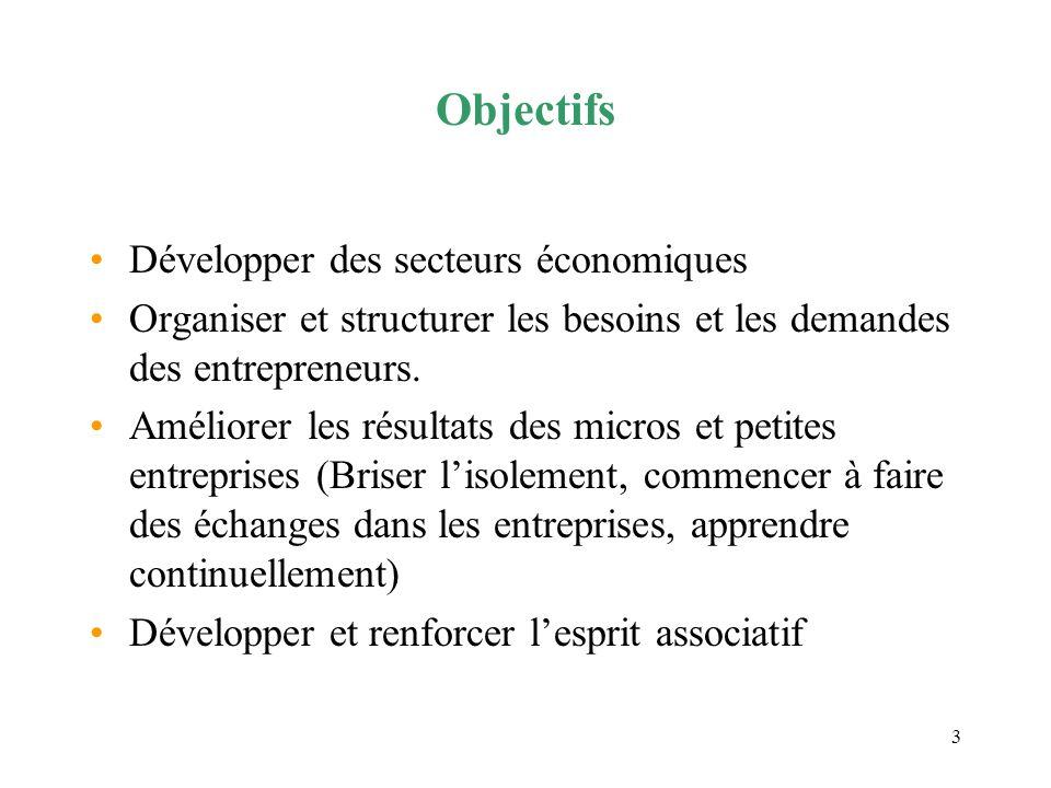 Objectifs Développer des secteurs économiques