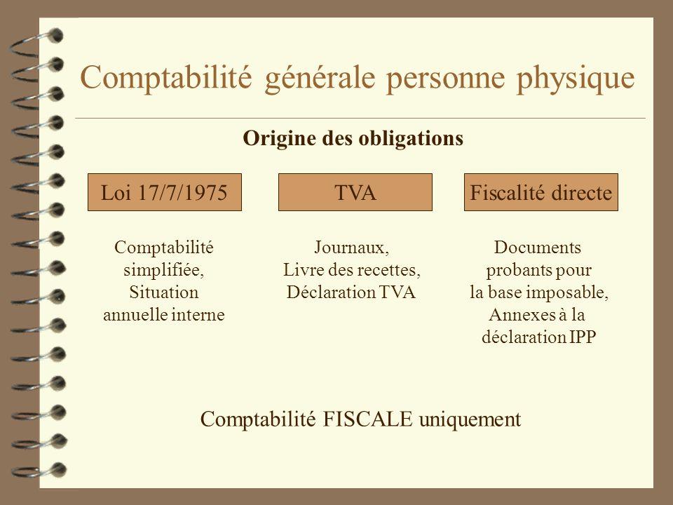 Comptabilité générale personne physique