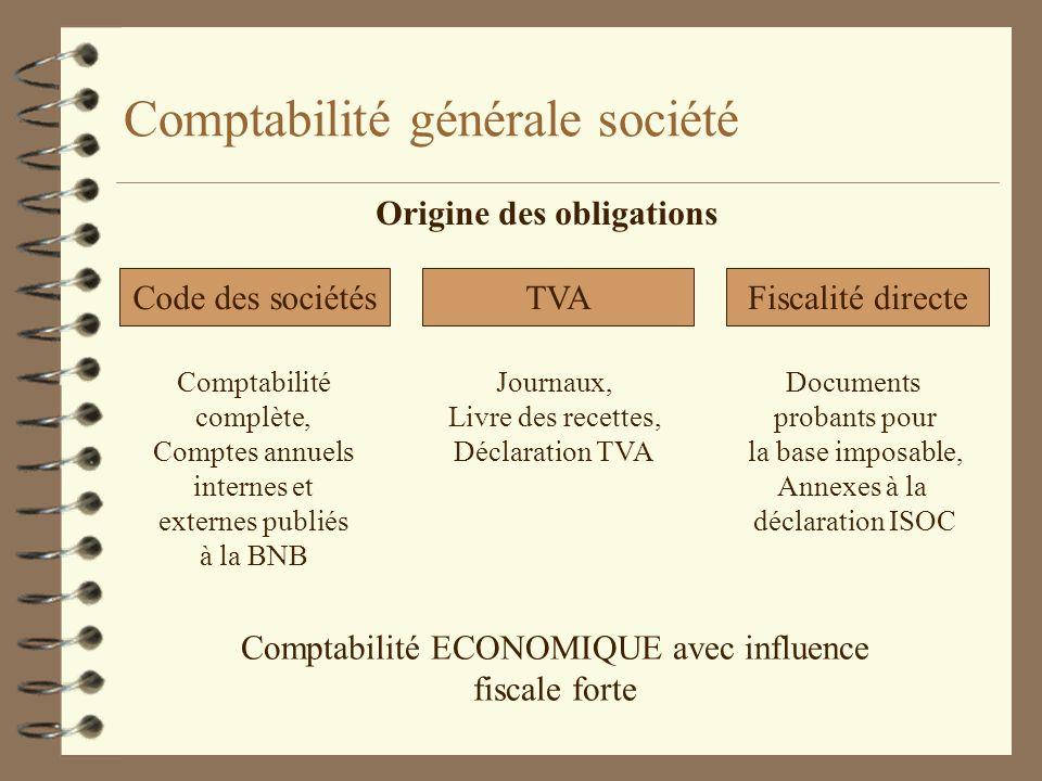 Comptabilité générale société