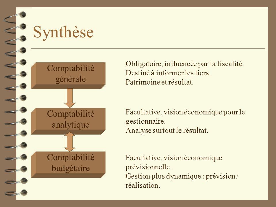 Synthèse Comptabilité générale Comptabilité analytique Comptabilité