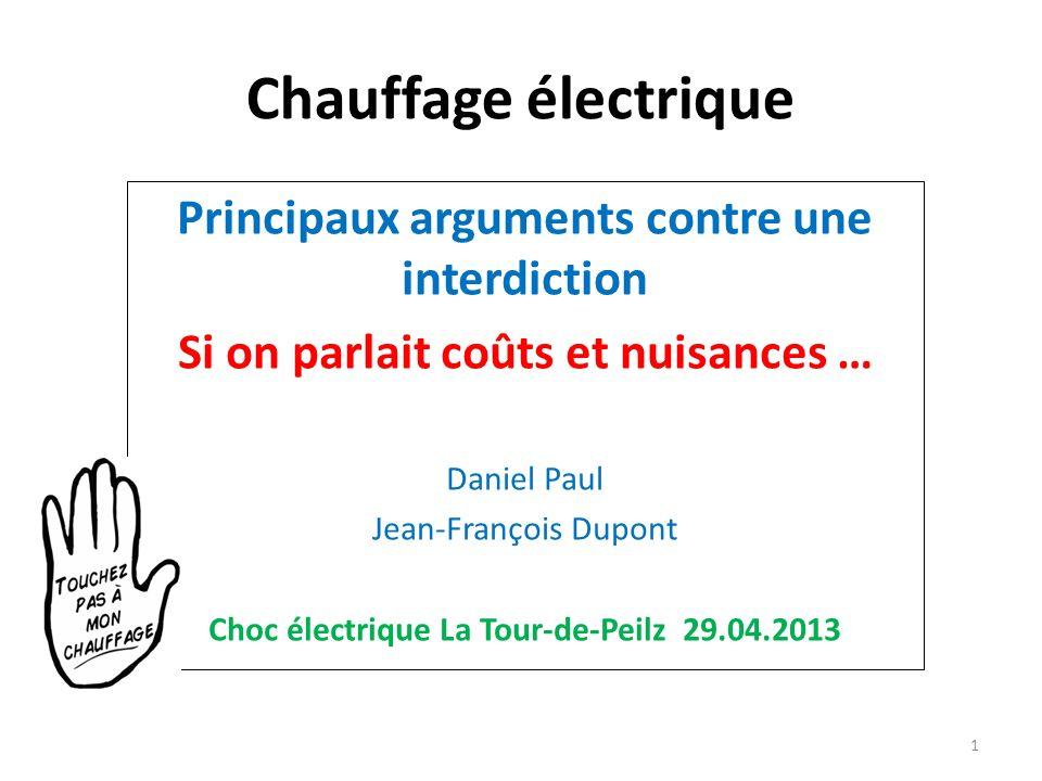 Chauffage électrique Principaux arguments contre une interdiction