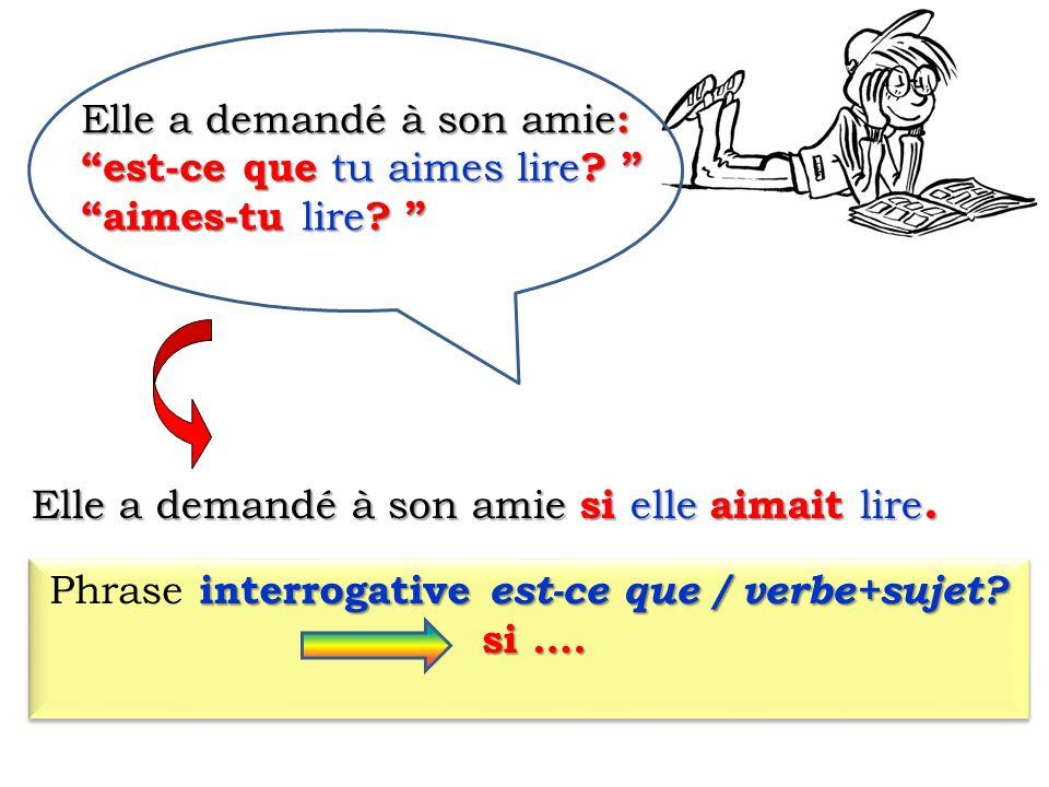 Phrase interrogative est-ce que / verbe+sujet