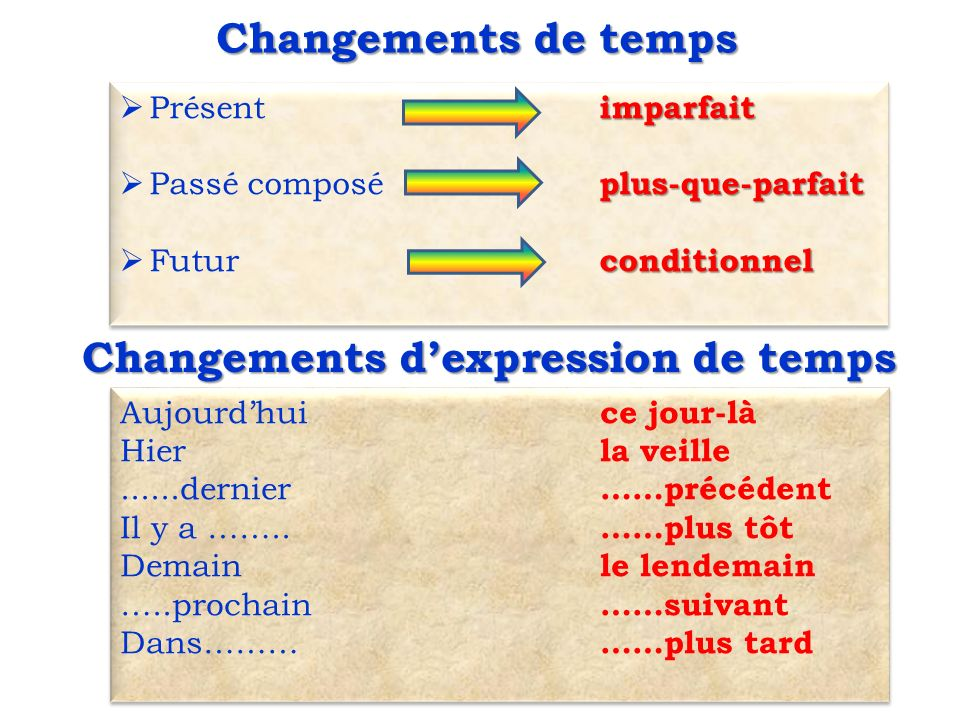 Changements d'expression de temps