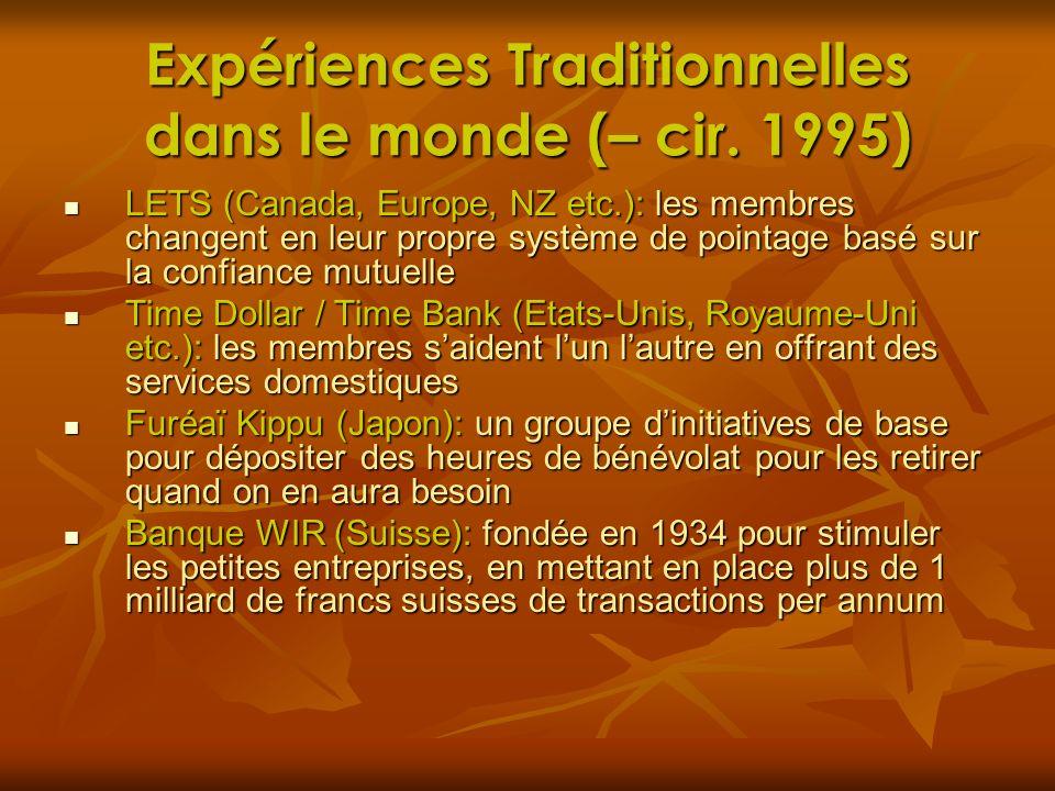 Expériences Traditionnelles dans le monde (– cir. 1995)