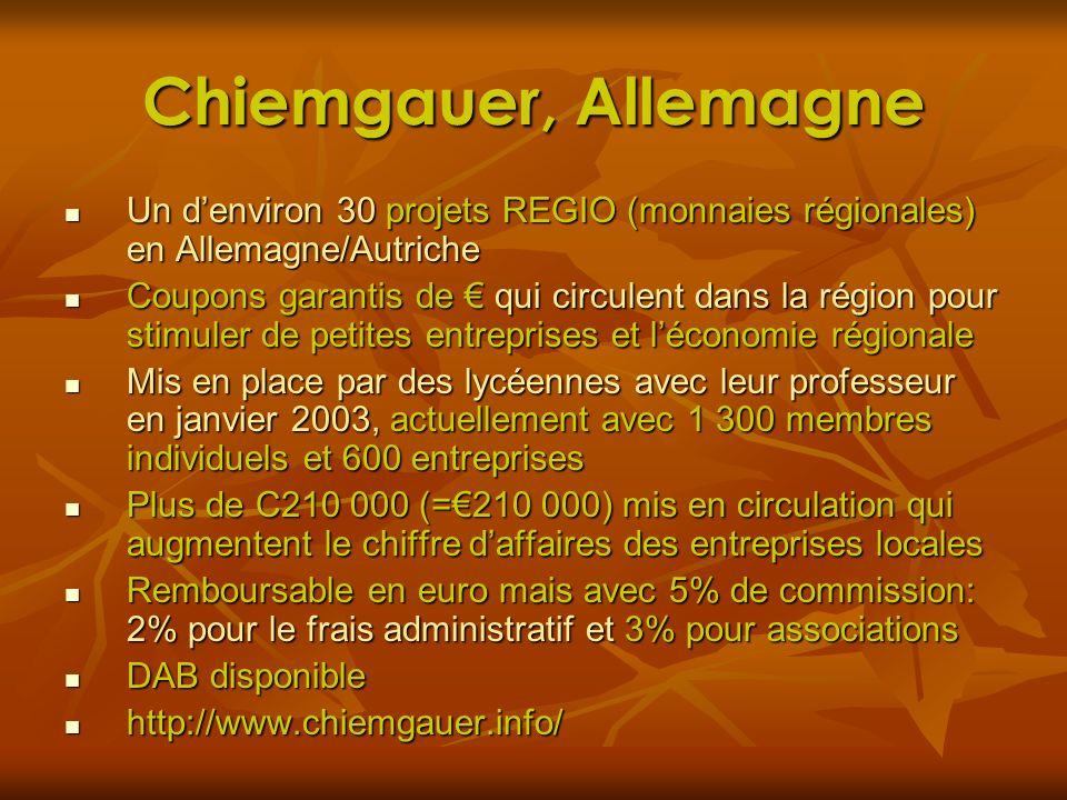 Chiemgauer, Allemagne Un d'environ 30 projets REGIO (monnaies régionales) en Allemagne/Autriche.