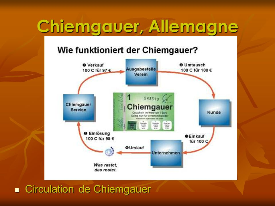 Chiemgauer, Allemagne Circulation de Chiemgauer