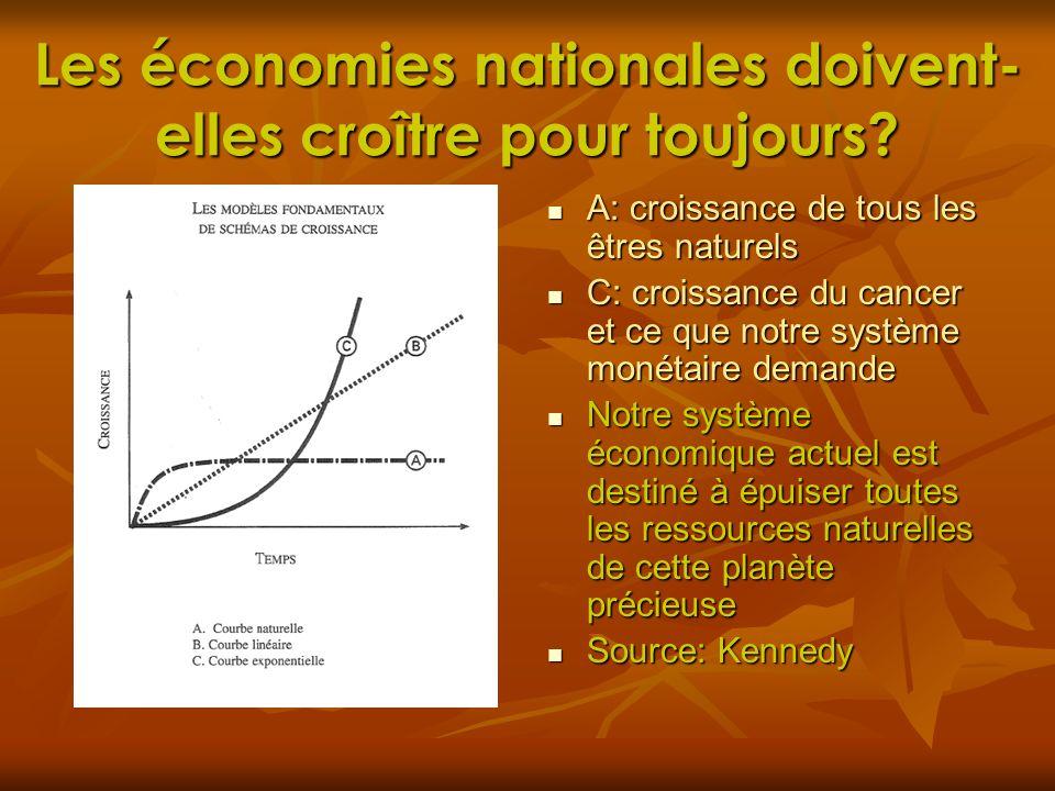 Les économies nationales doivent-elles croître pour toujours
