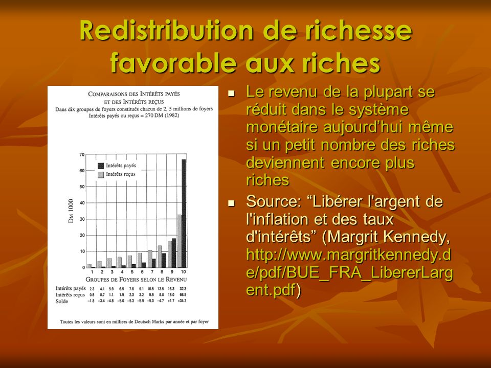 Redistribution de richesse favorable aux riches