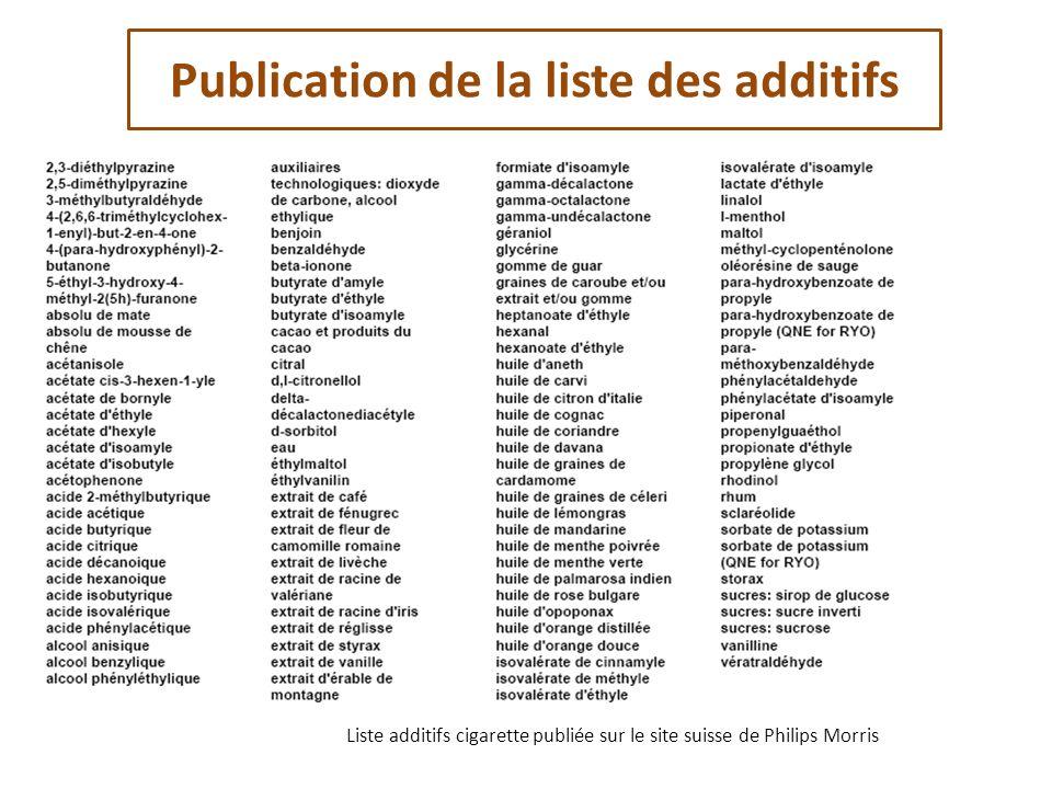 Publication de la liste des additifs