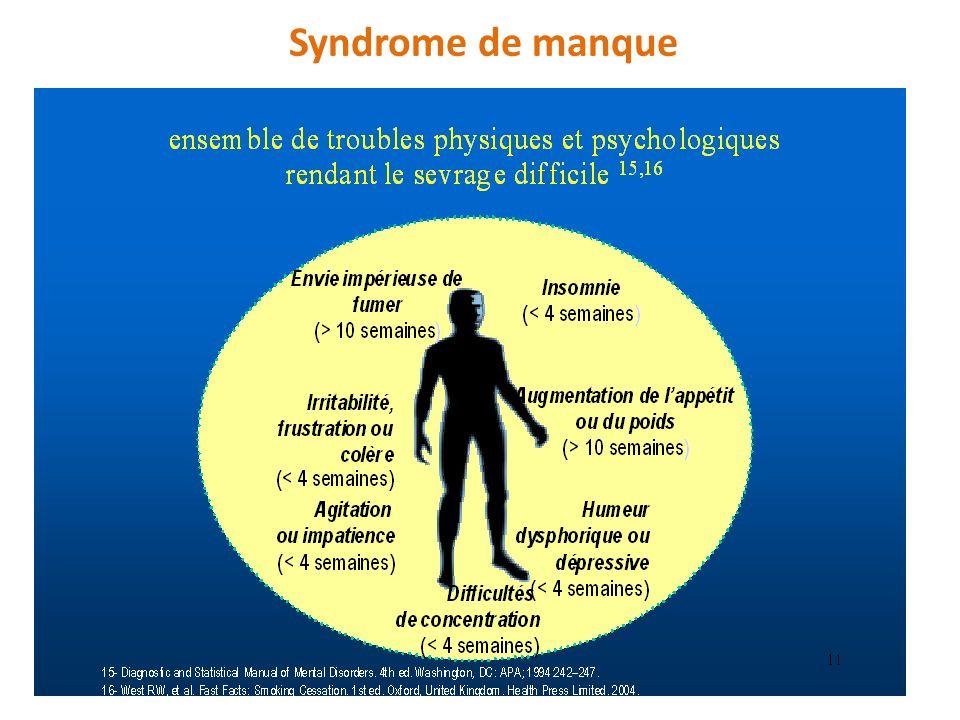Syndrome de manque Laure-Anne Bernard CH Dinan