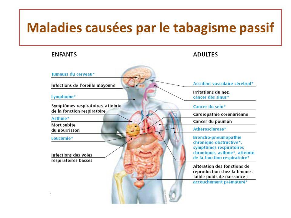 Tabagisme - Dossiers - Portail sant mieux-tre