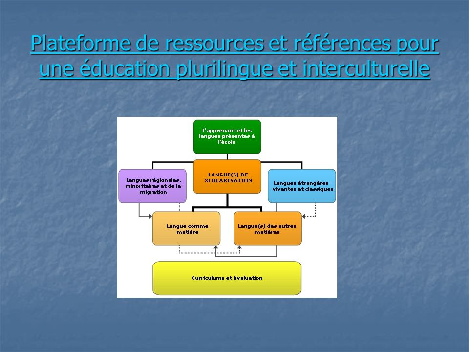 Plateforme de ressources et références pour une éducation plurilingue et interculturelle
