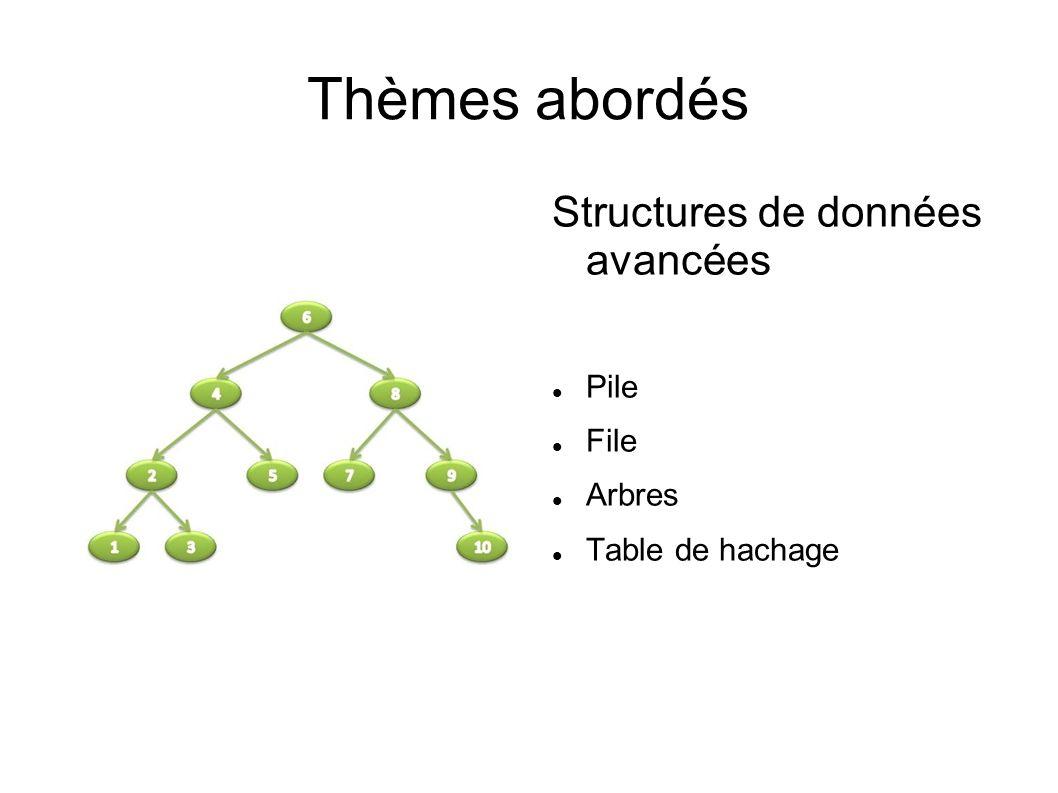 Thèmes abordés Structures de données avancées Pile File Arbres