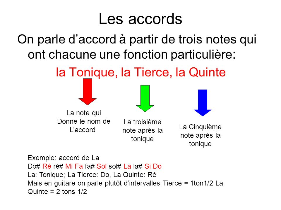 Les accords On parle d'accord à partir de trois notes qui ont chacune une fonction particulière: la Tonique, la Tierce, la Quinte.