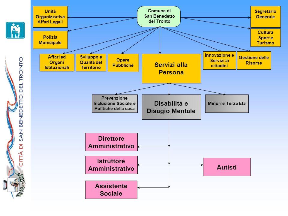 Disabilità e Disagio Mentale