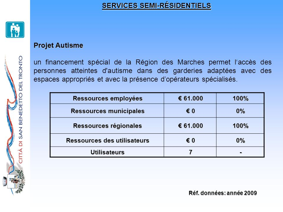 SERVICES SEMI-RÉSIDENTIELS