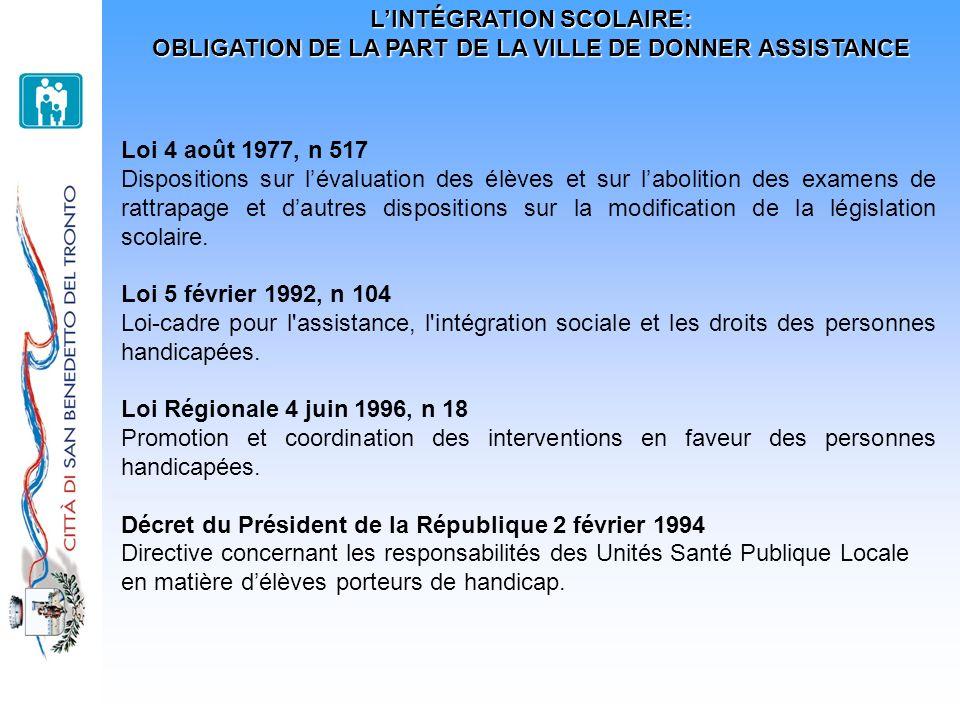L'INTÉGRATION SCOLAIRE: