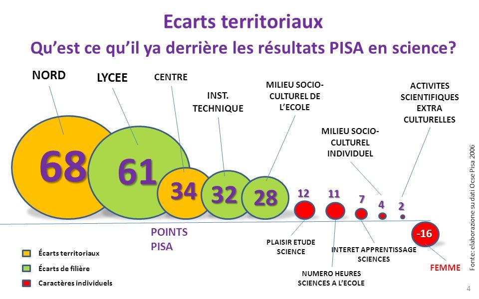 Ecarts territoriaux Qu'est ce qu'il ya derrière les résultats PISA en science